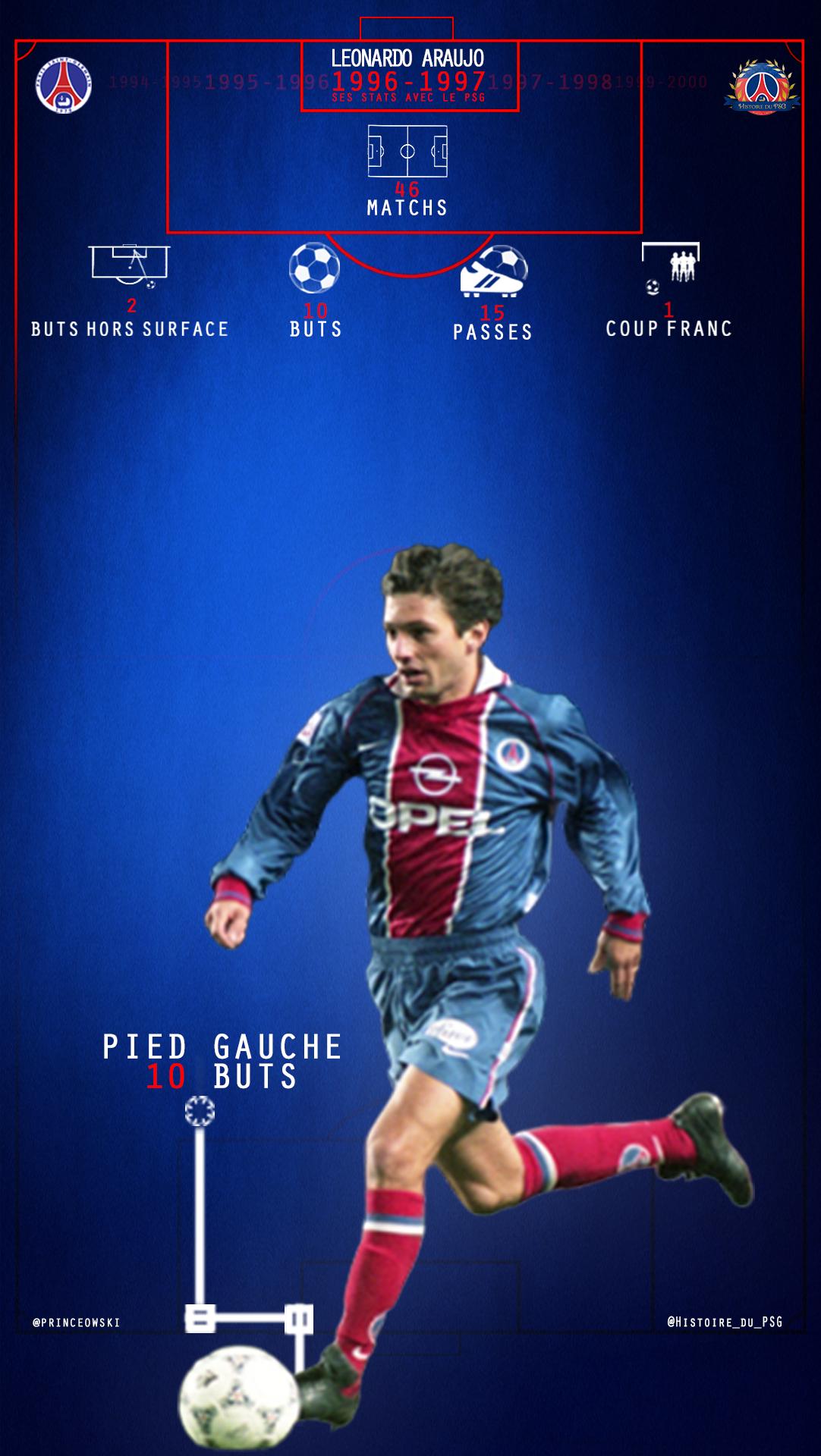 Fond-d'ecran-stat-joueur-PSG-Leonardo
