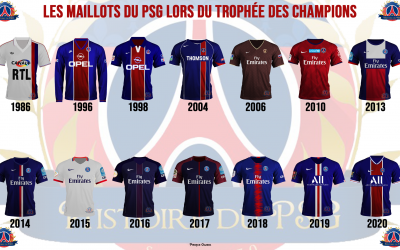 Les maillots du PSG au Trophée des Champions